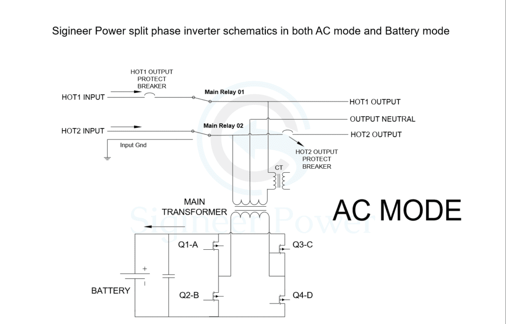 split phase inverter schematic Circuitry scheme for AC Mode